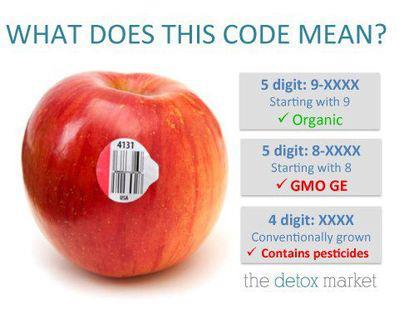 monsantoapplecode